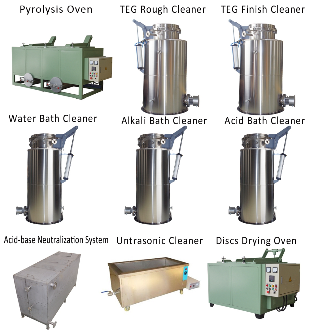 BOPP Filter Cleaning